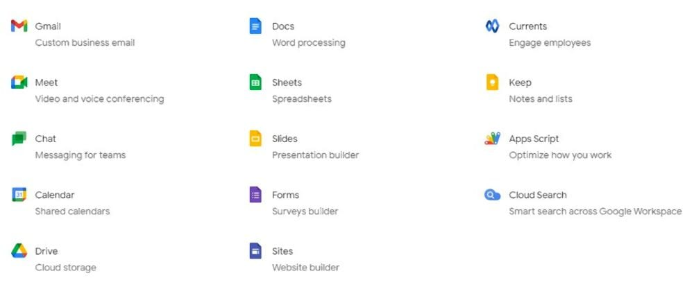 A screenshot of apps included in the Google Workspace offering.