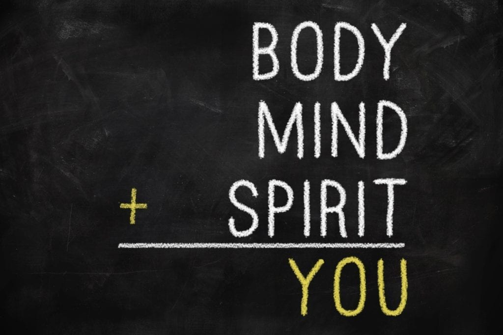 You, body, mind, soul, spirit - a mind map for personal growth and a new expanded view of profit and profitability.