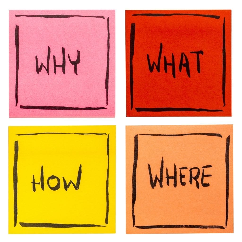 Why? What? How? Where?  These are all important things to consider as you prioritize your life and goals.